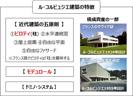 f:id:nil-blog:20210203113334p:plain