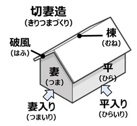 f:id:nil-blog:20210203143434p:plain