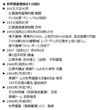 f:id:nil-blog:20210208112404p:plain