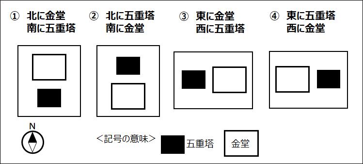 f:id:nil-blog:20210210184416p:plain