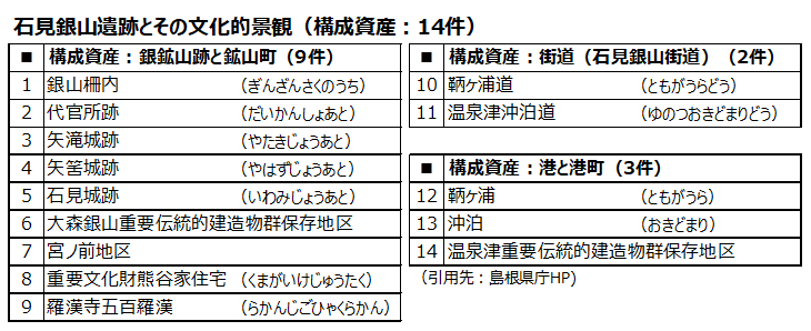 f:id:nil-blog:20210215175124p:plain