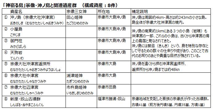f:id:nil-blog:20210216153518p:plain