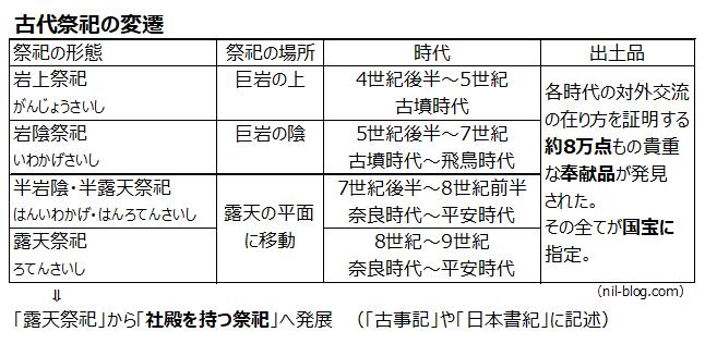 f:id:nil-blog:20210216153904p:plain