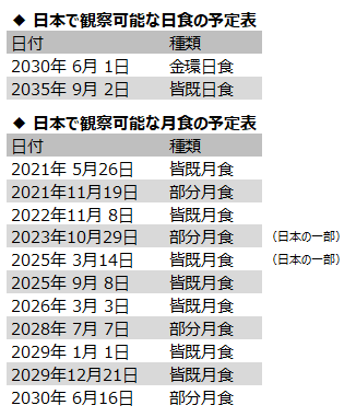 f:id:nil-blog:20210218201028p:plain