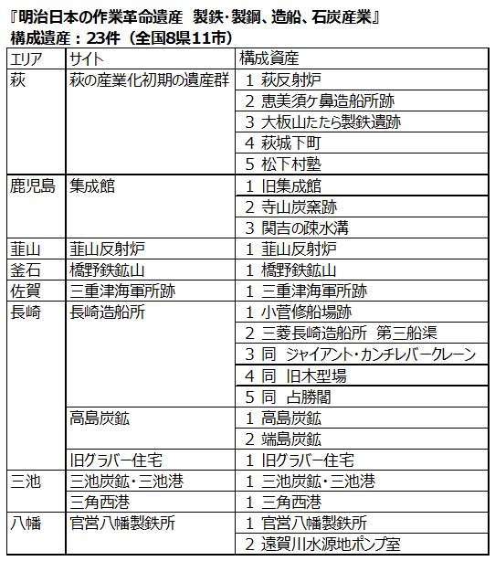 f:id:nil-blog:20210222114830p:plain