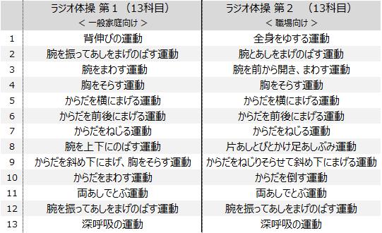 f:id:nil-blog:20210224090246p:plain
