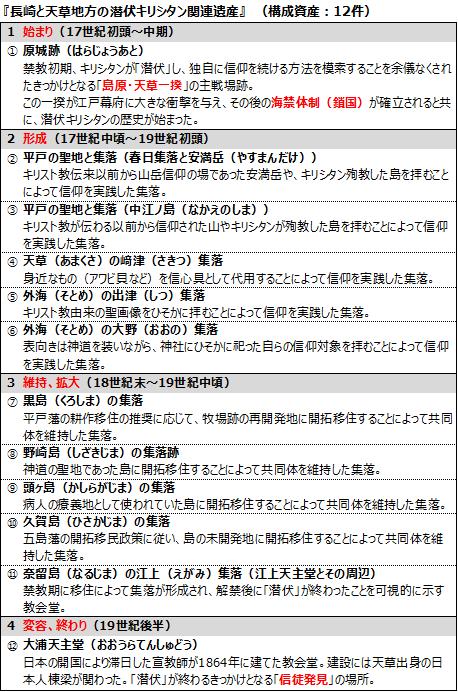 f:id:nil-blog:20210224161136p:plain