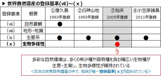 f:id:nil-blog:20210227105303p:plain