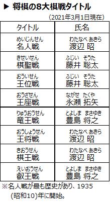 f:id:nil-blog:20210302180007p:plain