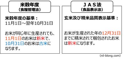 f:id:nil-blog:20210306131943p:plain
