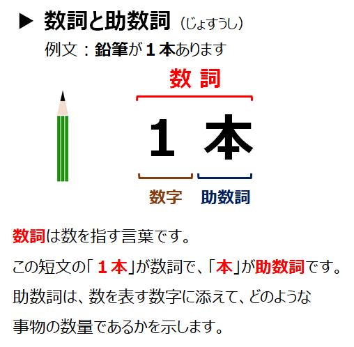 f:id:nil-blog:20210321081651p:plain