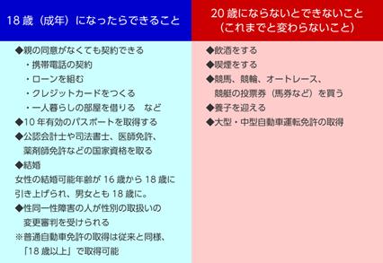 f:id:nil-blog:20210322065418p:plain