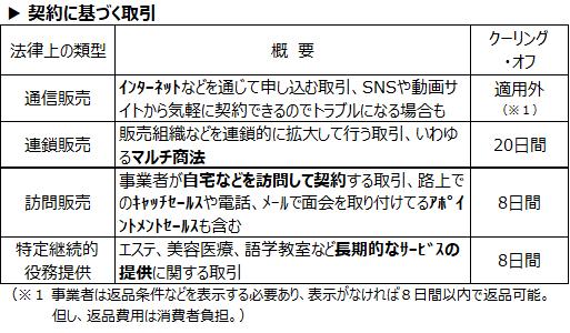 f:id:nil-blog:20210322065912p:plain