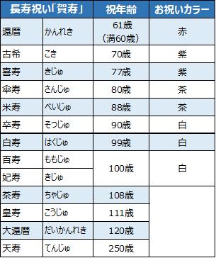 f:id:nil-blog:20210418101425p:plain