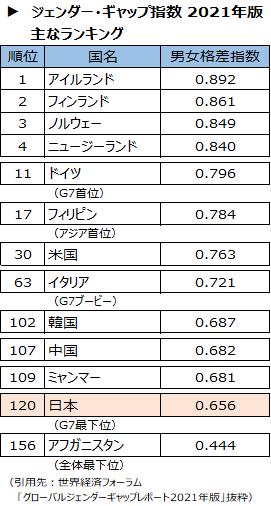f:id:nil-blog:20210422201235p:plain
