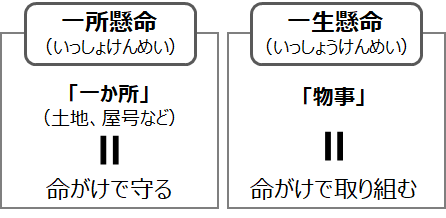 f:id:nil-blog:20210508002133p:plain