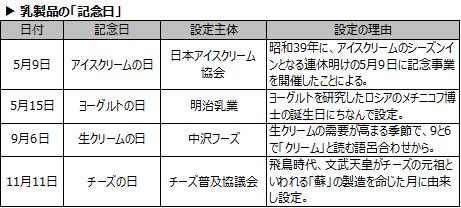 f:id:nil-blog:20210524085443p:plain
