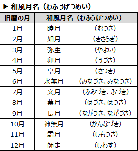 f:id:nil-blog:20210601094440p:plain