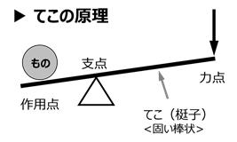 f:id:nil-blog:20210604092248p:plain