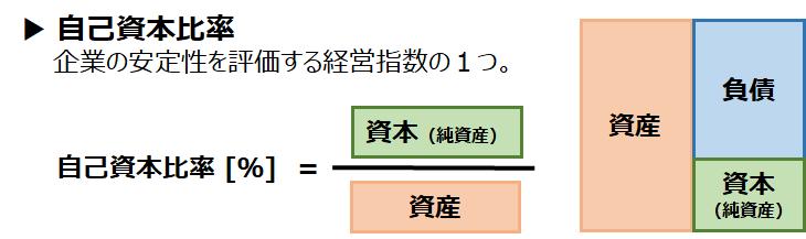 f:id:nil-blog:20210612150440p:plain