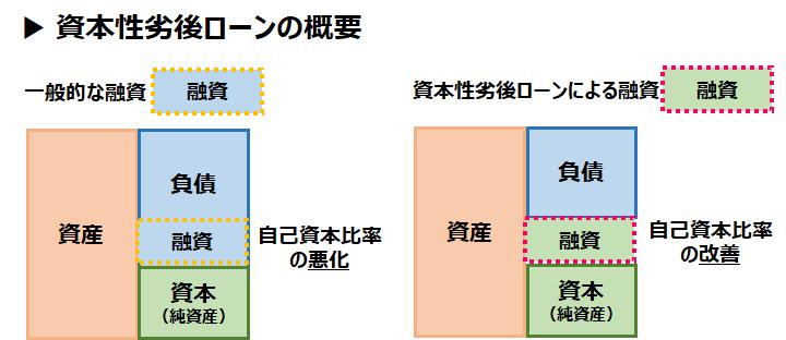 f:id:nil-blog:20210612150608p:plain