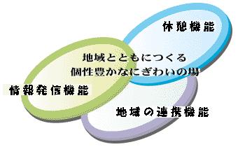 f:id:nil-blog:20210613125029p:plain