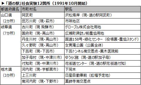 f:id:nil-blog:20210613125448p:plain