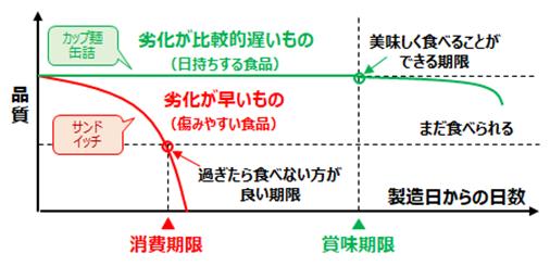 f:id:nil-blog:20210618090126p:plain