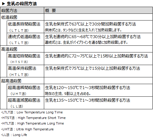 f:id:nil-blog:20210618092217p:plain