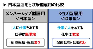 f:id:nil-blog:20210623094533p:plain