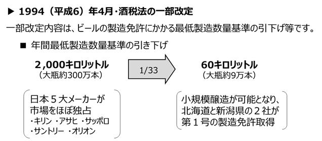 f:id:nil-blog:20210624095403p:plain