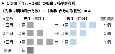 f:id:nil-blog:20210704144455p:plain