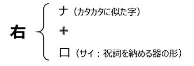 f:id:nil-blog:20210705091009p:plain