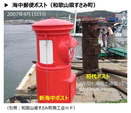 f:id:nil-blog:20210708095948p:plain