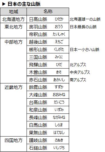f:id:nil-blog:20210712112300p:plain