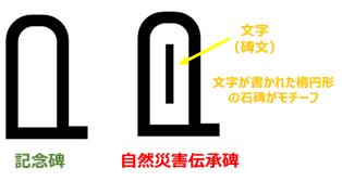f:id:nil-blog:20210713091222p:plain