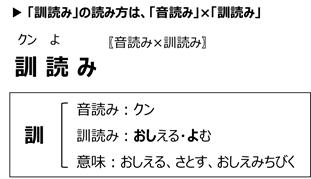 f:id:nil-blog:20210730110142p:plain