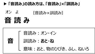 f:id:nil-blog:20210730110203p:plain
