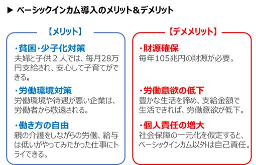 f:id:nil-blog:20210801095107p:plain