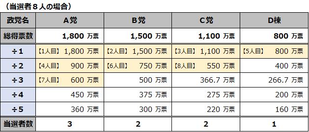 f:id:nil-blog:20210802095827p:plain