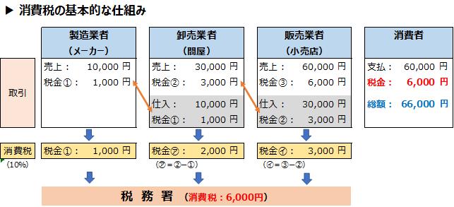 f:id:nil-blog:20210804091306p:plain