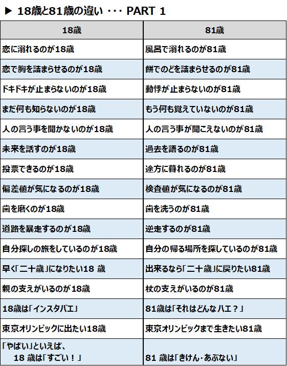 f:id:nil-blog:20210805101823p:plain
