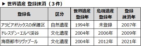 f:id:nil-blog:20210812111059p:plain