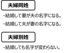 f:id:nil-blog:20210824090833p:plain