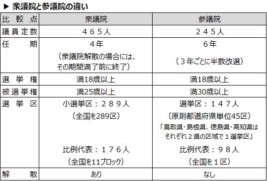 f:id:nil-blog:20210829162605p:plain