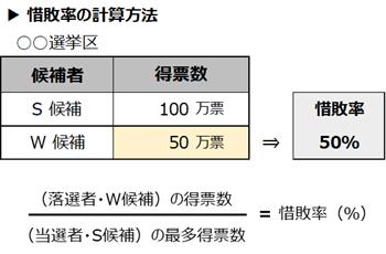 f:id:nil-blog:20210829165903p:plain