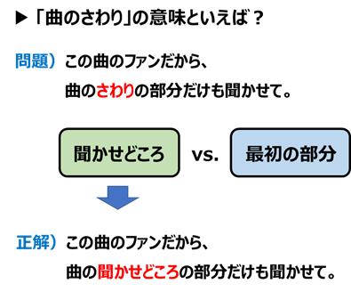 f:id:nil-blog:20210903111446p:plain