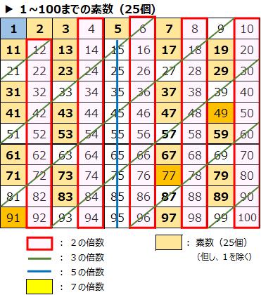 f:id:nil-blog:20210907094439p:plain