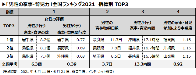 f:id:nil-blog:20210927100602p:plain