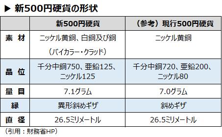 f:id:nil-blog:20210928105426p:plain